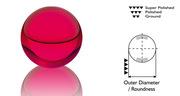 Ruby Insulator, Ruby Nozzle, Ruby Parts, Ruby Jewel, Ruby Ball, Ruby Orific